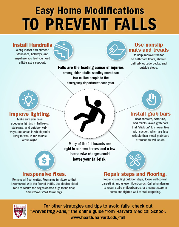 Fall Prevention At Home In The Elderly Common Causes